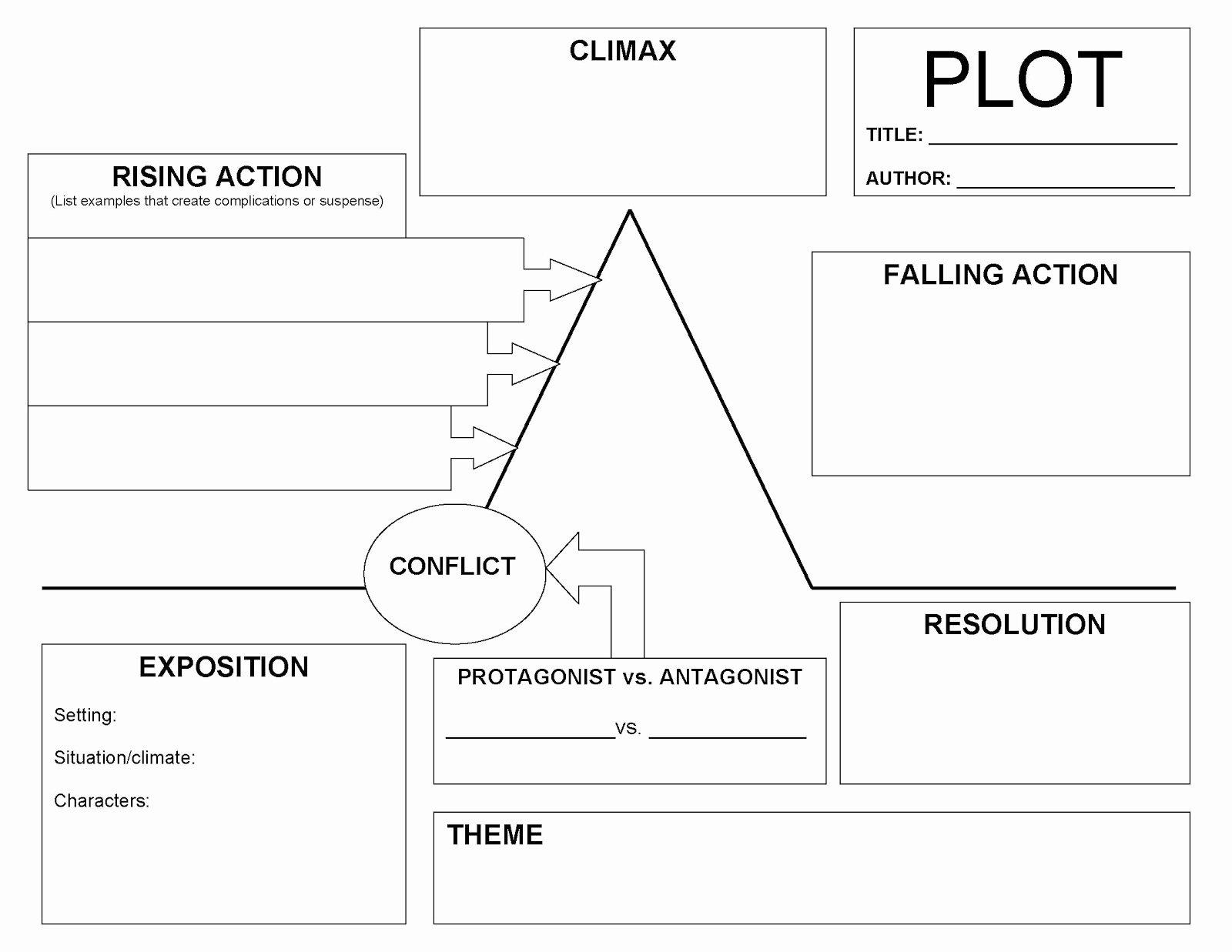 Plot Diagram Worksheet Lovely Fiction And