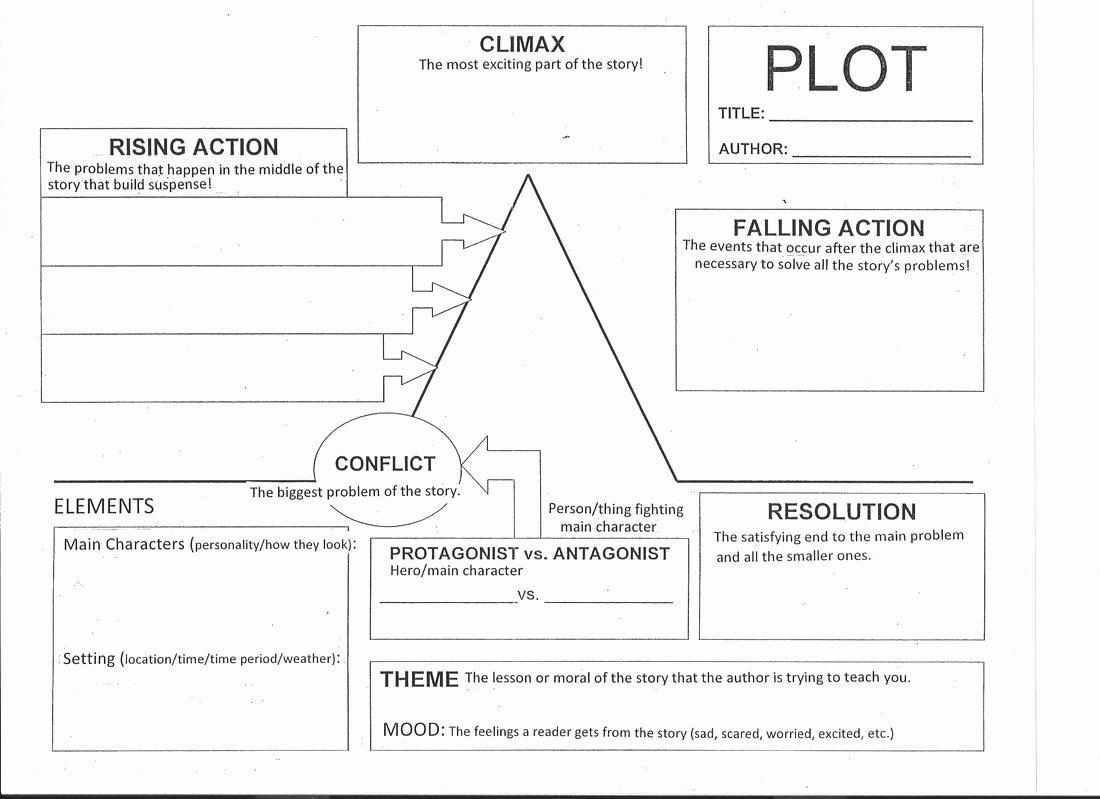 50 Plot Diagram Worksheet
