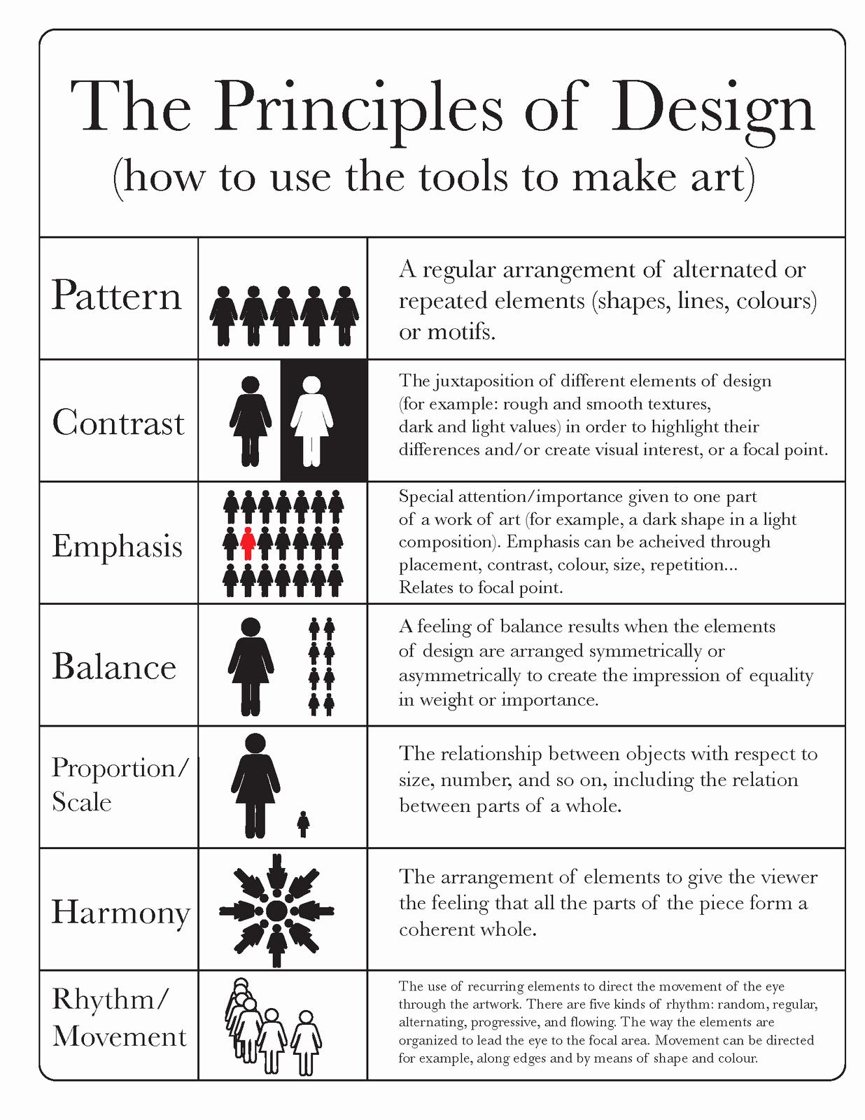 50 Principles Of Design Worksheet