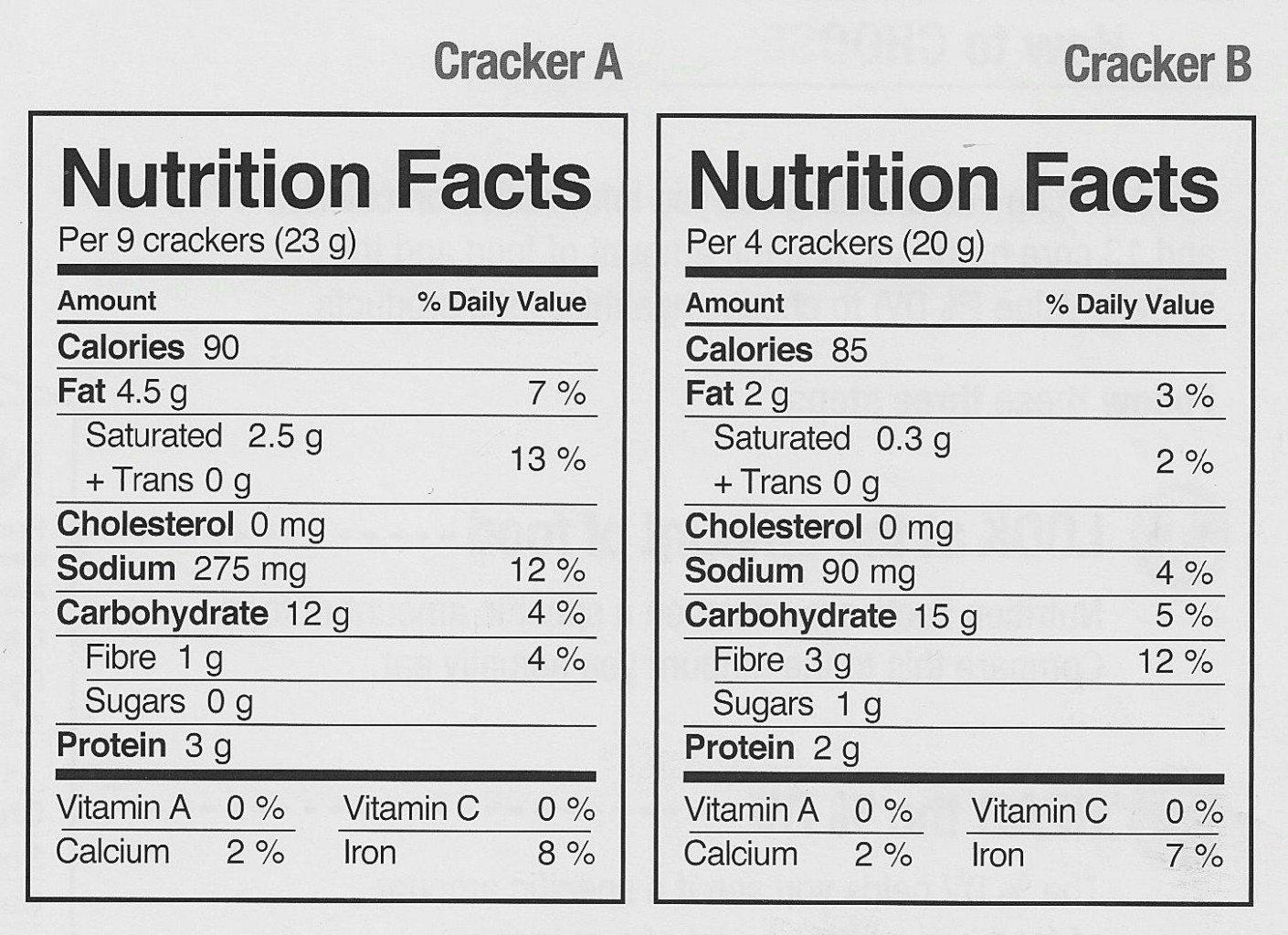 50 Reading Food Label Worksheet