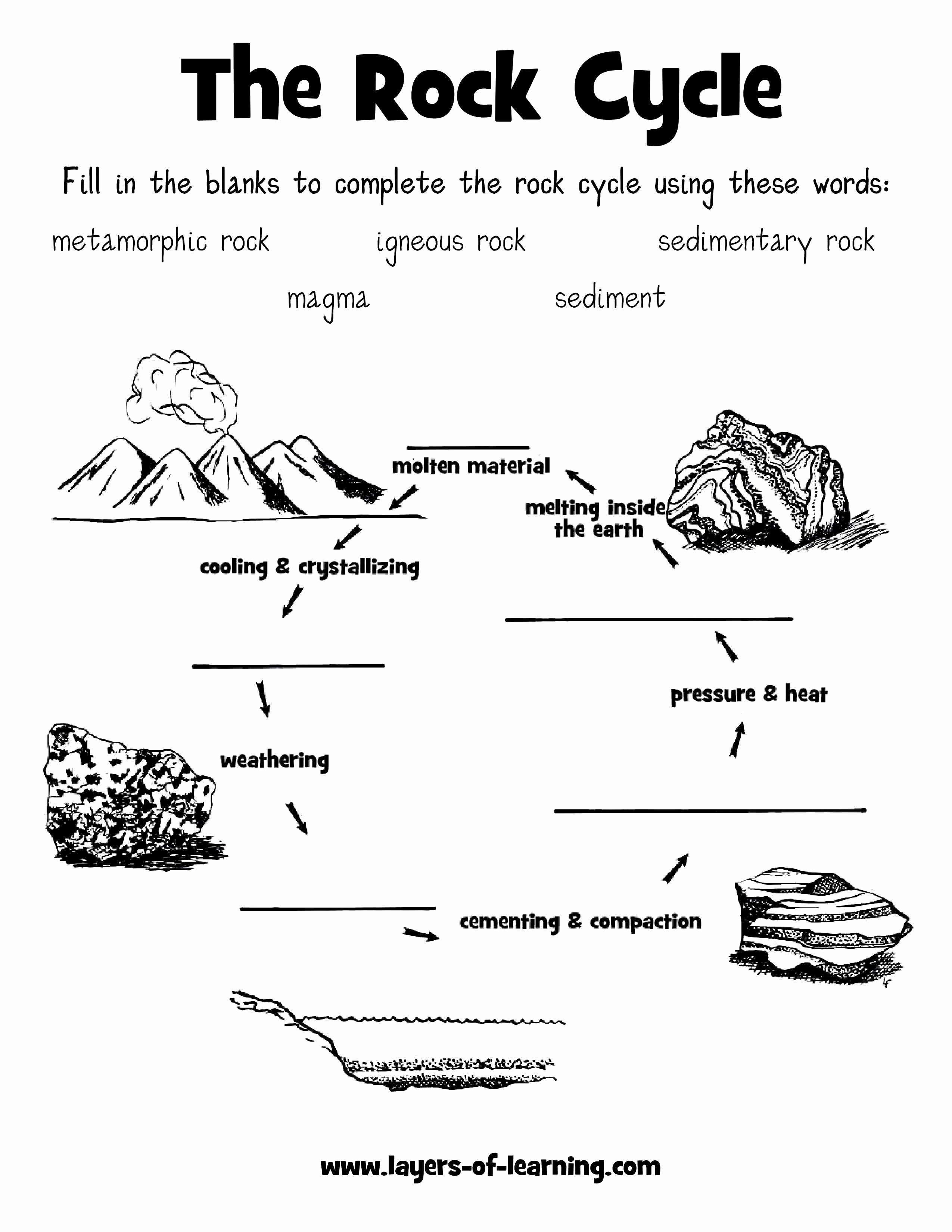 50 Rock Cycle Worksheet Answers