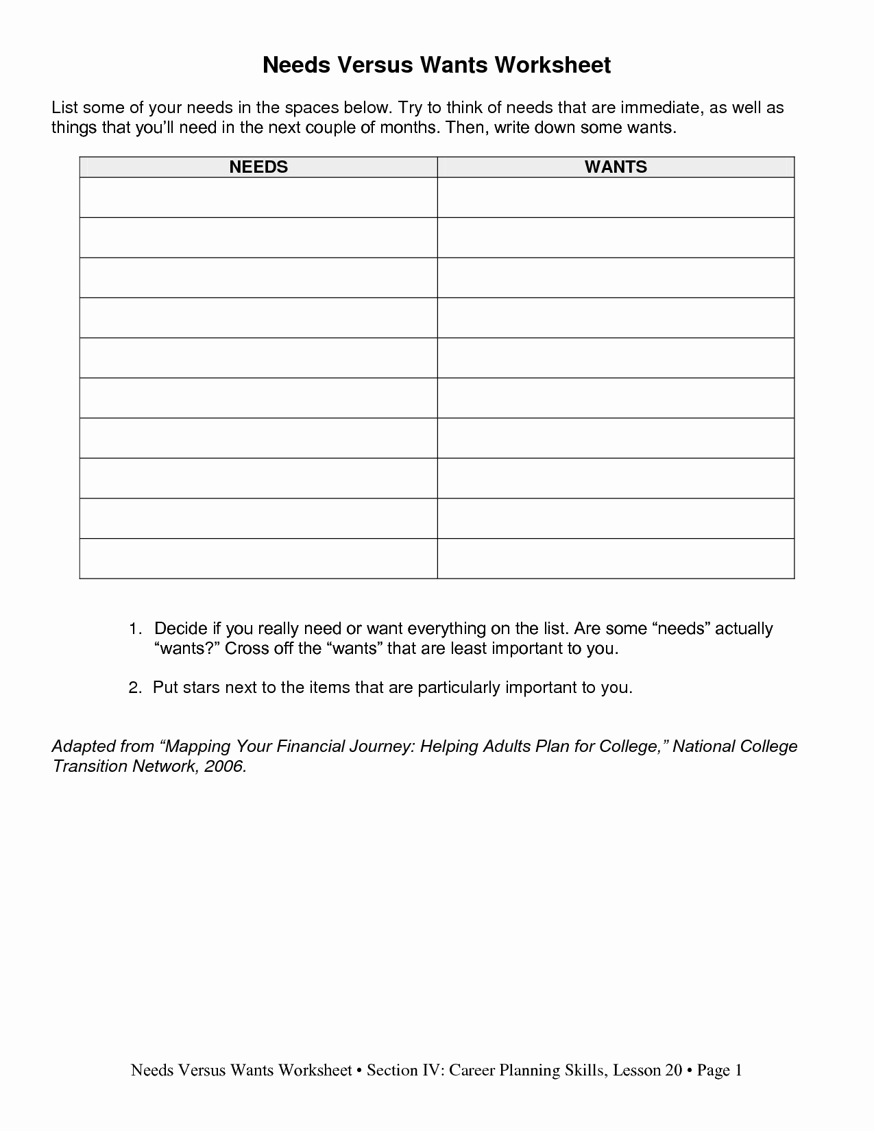 Wants Vs Needs Worksheet Elegant Needs Vs Wants Esl