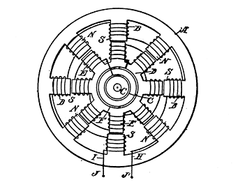 Fig. 113. Alternating Current Dynamo
