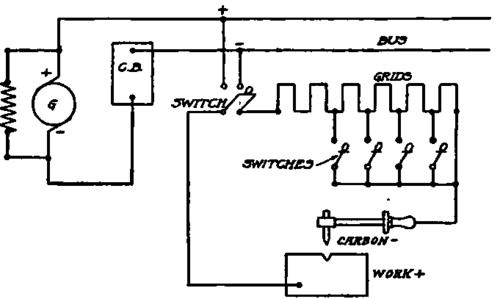 Electric Welding Equipment. Part 2