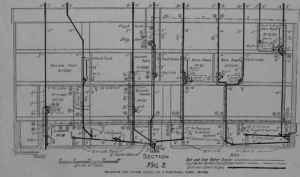 Plumbing Of Residences Drainage And Water Supply Of A Hartford House