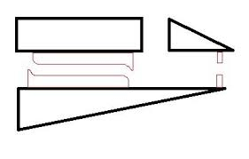 Schéma d'un décalage antero posterieur d'un cheval