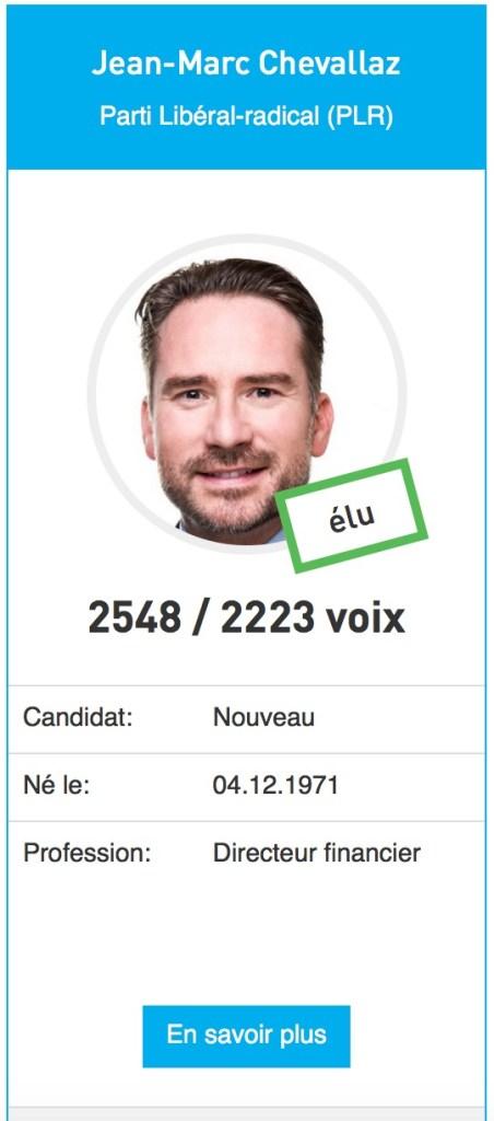 LeRegional_resultats_Muni_2016