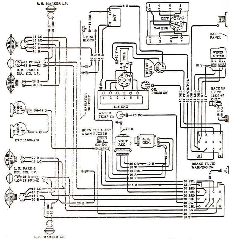 1967 Chevelle Wiring Harness Diagram - Wiring Diagram