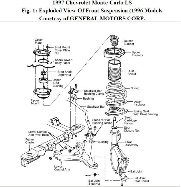 1999 chevy malibu 3 1 engine diagram electrical systems diagrams rh collegecopilot co 2003 Monte Carlo Engine Diagram 1971 Monte Carlo Engine Diagram