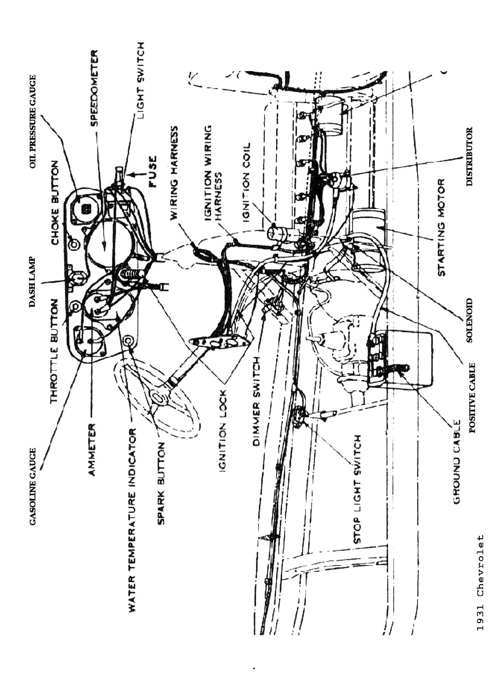 Model A Pick Up Wiring Diagram