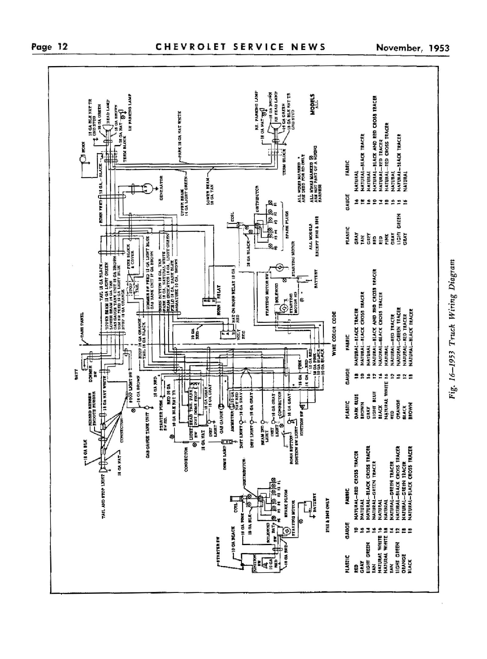 Chevy Radio Schematic