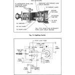 1951 Chevy Ignition Switch Wiring Diagram Wiring Diagram 4 Way Switch Diagrams Power From For Wiring Diagram Schematics