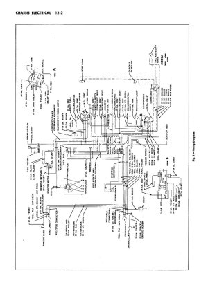 57 chevy truck wiring | The HAMB