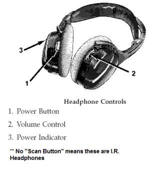 User Manual | Chevy Headphones