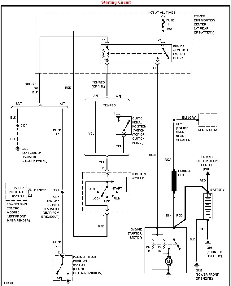 98 neon starting circuit?resize\\d665%2C822 2000 dodge neon wiring diagram efcaviation com 2000 neon wiring diagram at panicattacktreatment.co