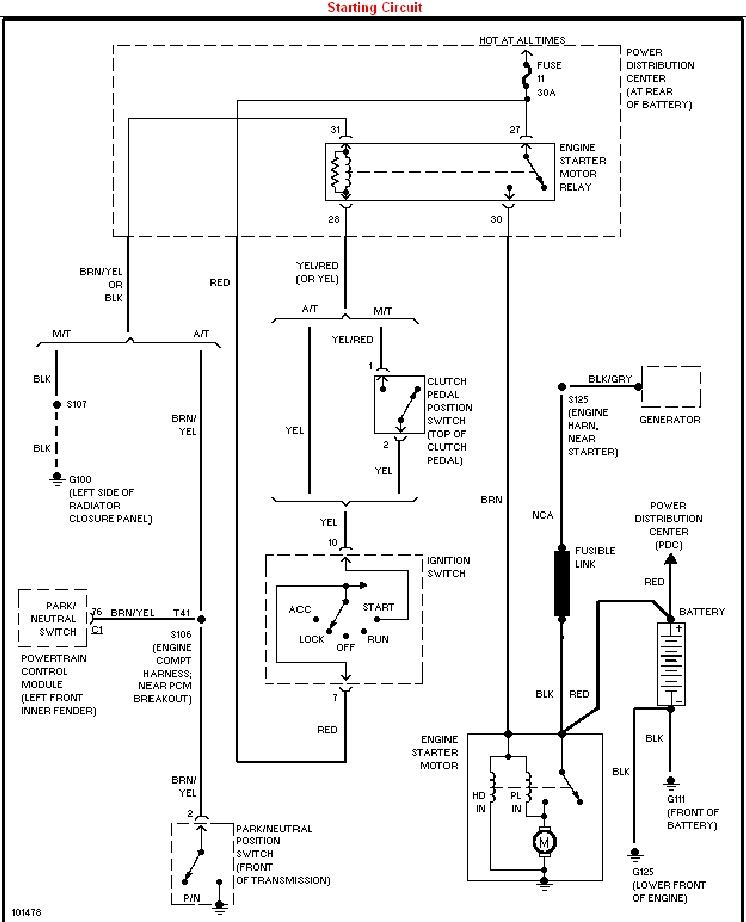 98 neon starting circuit?resize\\d665%2C822 dodge neon wiring diagram efcaviation com neon wiring diagram at soozxer.org
