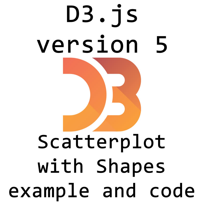 D3 js version 5 Scatterplot with shapes - The Chewett blog
