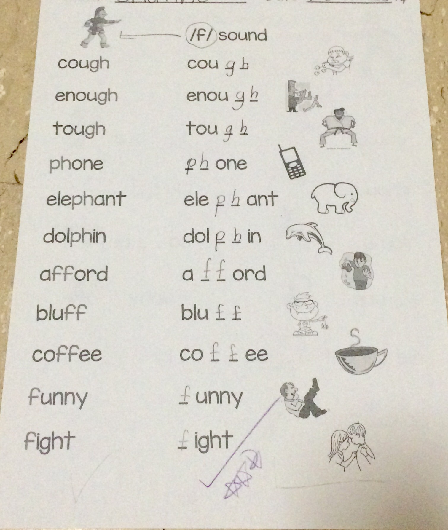 The F Phoneme Firefighter In Letterland