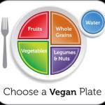 veganMyPlate