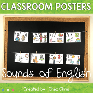 The sounds of English – Consonants