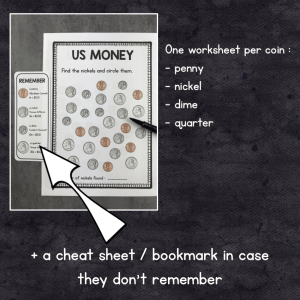 US Money – Coin Identification