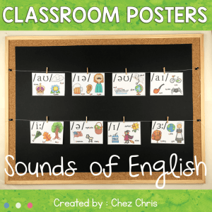 The Sounds of English – Vowels
