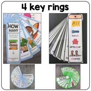 Un bundle consacré aux key rings de grammaire, vocabulaire et phonologie + questions en anglais. Aide pour les élèves de collège
