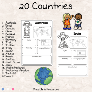 Research Project: Countries around the World