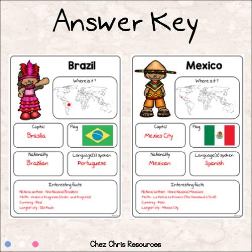 vignette exposé de géographie en anglais