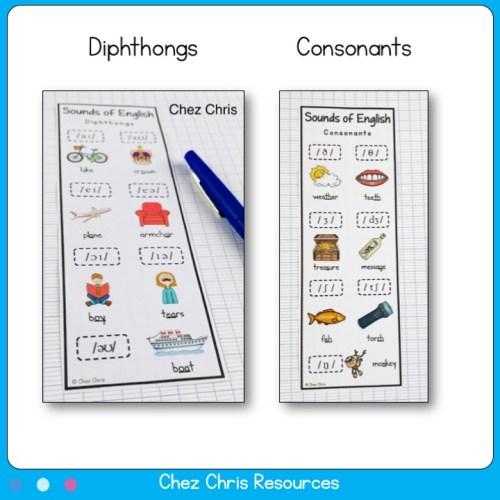 les marque pages phonétiques avec tous les symboles de alphabet phonétique international IPA (International Phonetic Alphabet)