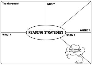 reading strategies: compréhension écrite en anglais
