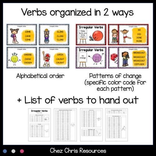 Liste des verbes irréguliers an anglais: un classement alphabétique ou par type de déclinaison