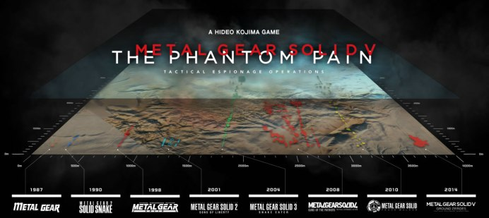 metal-gear-solid-v-the-phantom-pain-im-1410610-19