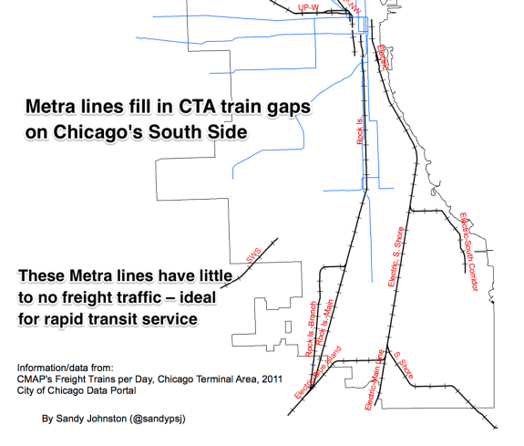Metra fills in a lot of gaps in the CTA rail network on Chicago's South Side. This map shows all of the Metra lines without freight traffic or with low freight traffic – freight makes it harder for Metra to run frequent service. CrossRail would link some of these lines through Union Station to O'Hare airport. Map: Sandy Johnston