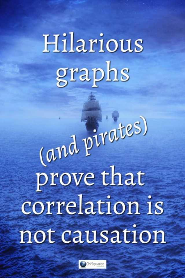 HIlarious graphs (and Pirates) prove that correlation is not causation. #freebook #correlation #statistics