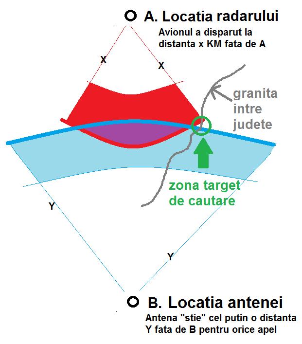 triangulare2