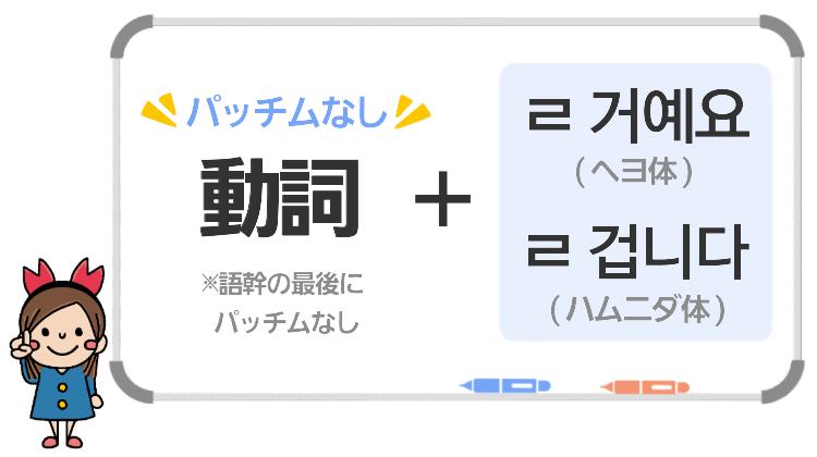 動詞(パッチムなし)+ㄹ 것이다