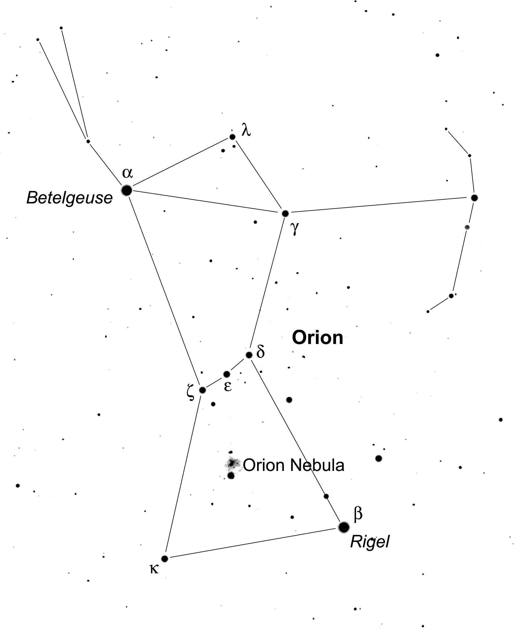 3 D Constellation
