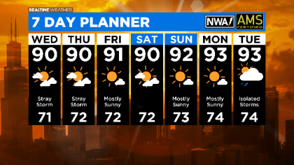7 Day Forecast with Interactivity: 06.30.20