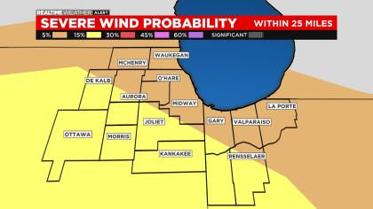 Severe Wind Probability: 05.03.21
