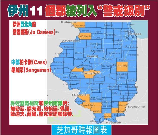 """073120-07----伊州11個郡今天被列入""""警戒級別""""-1"""