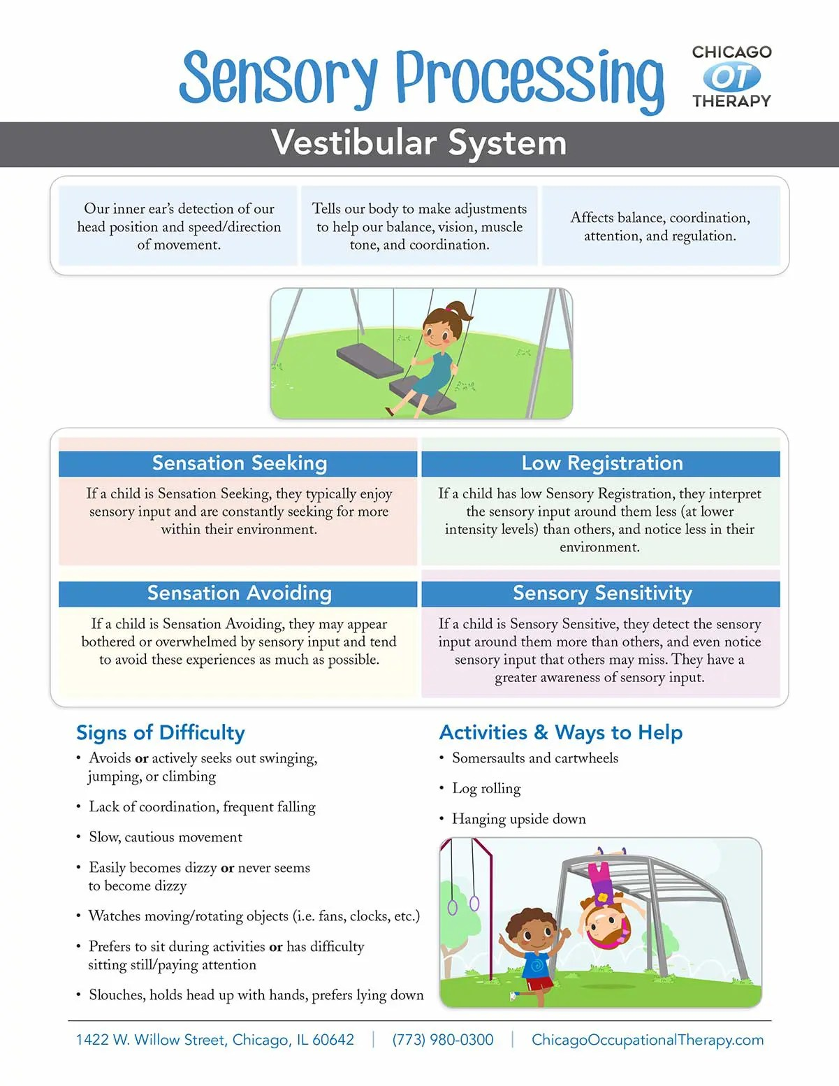 Occupational Therapy Infographic Sheets