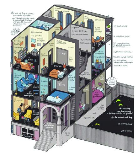 A page from Chris Ware's multimedia project, Building Stories