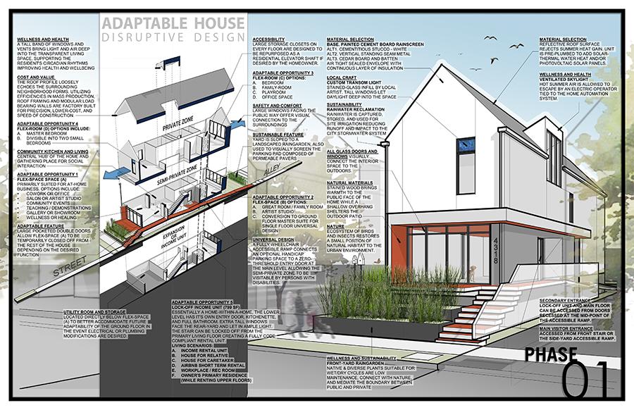 Adaptable-house by Greg Tamborino