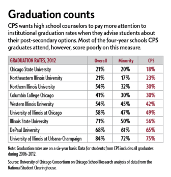 Graduation counts
