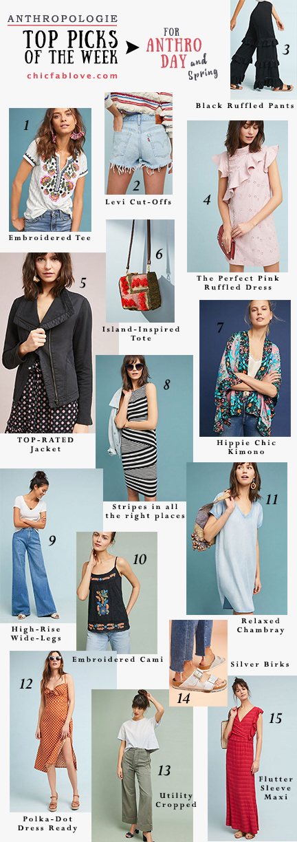 679678ac6a Anthropologie Top Picks of the Week for Spring - Chic+Fab+Love