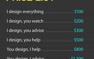 How to charge for design services (and kind of works for coding too…)