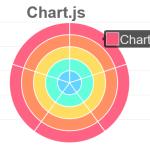 【Chart.jsを使いこなす】Tooltipsの表示内容を任意に修正する