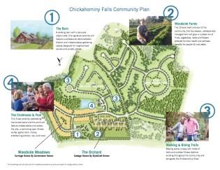 Chickahominy Falls Community Plan