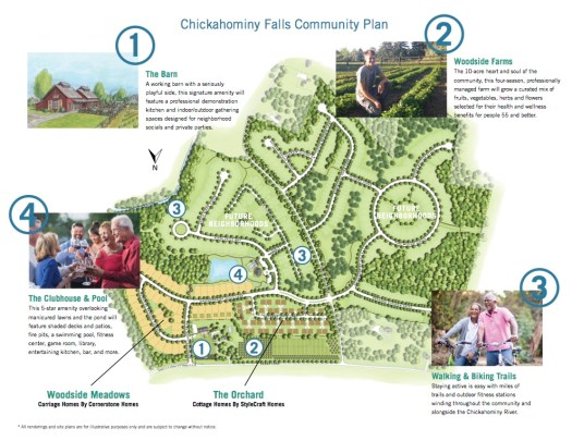 Chickahominy Falls Community Plan